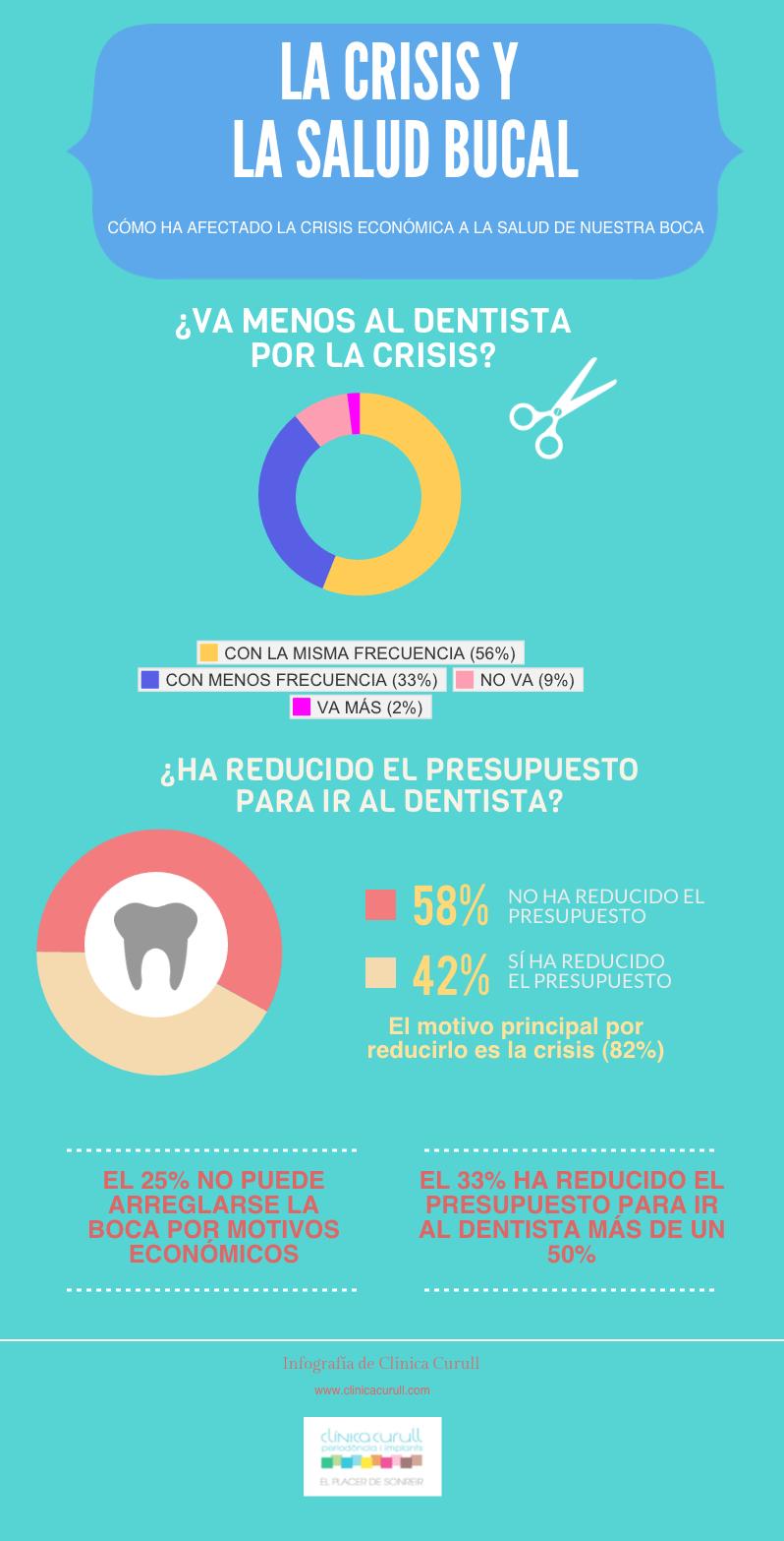 infografia-salud-bucal
