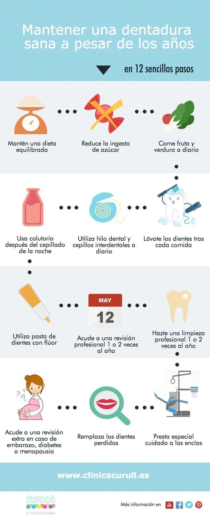 infografiaconsejos